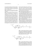 Duplex Oligonucleotide Complexes and Methods for Gene Silencing by RNA     Interference diagram and image
