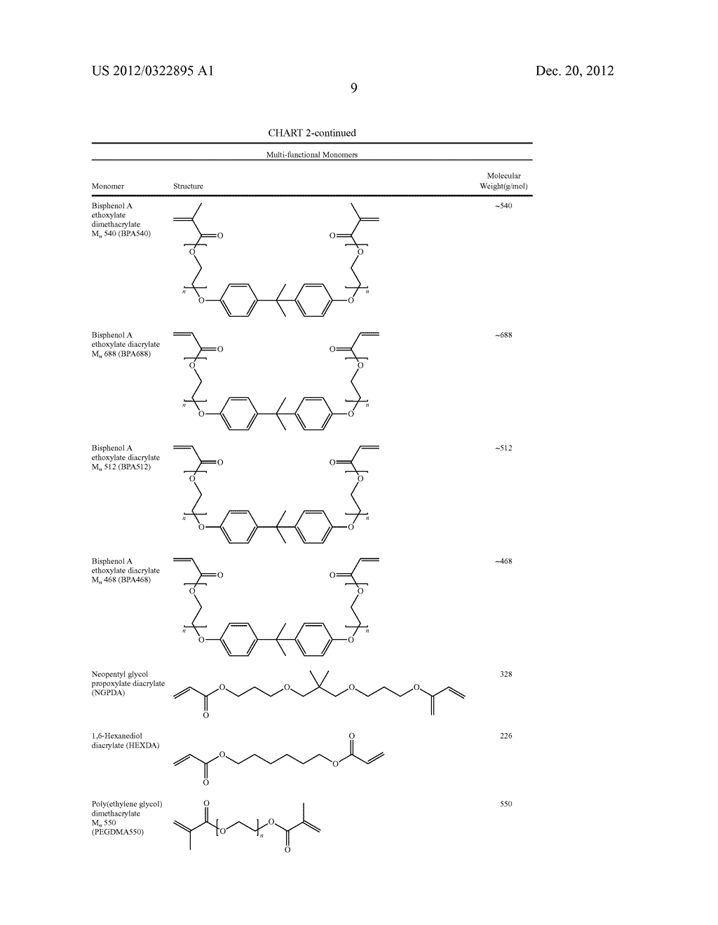 BIODEGRADABLE POLYMERIC NETWORKS AND METHODS FOR MANUFACTURING THE SAME - diagram, schematic, and image 32