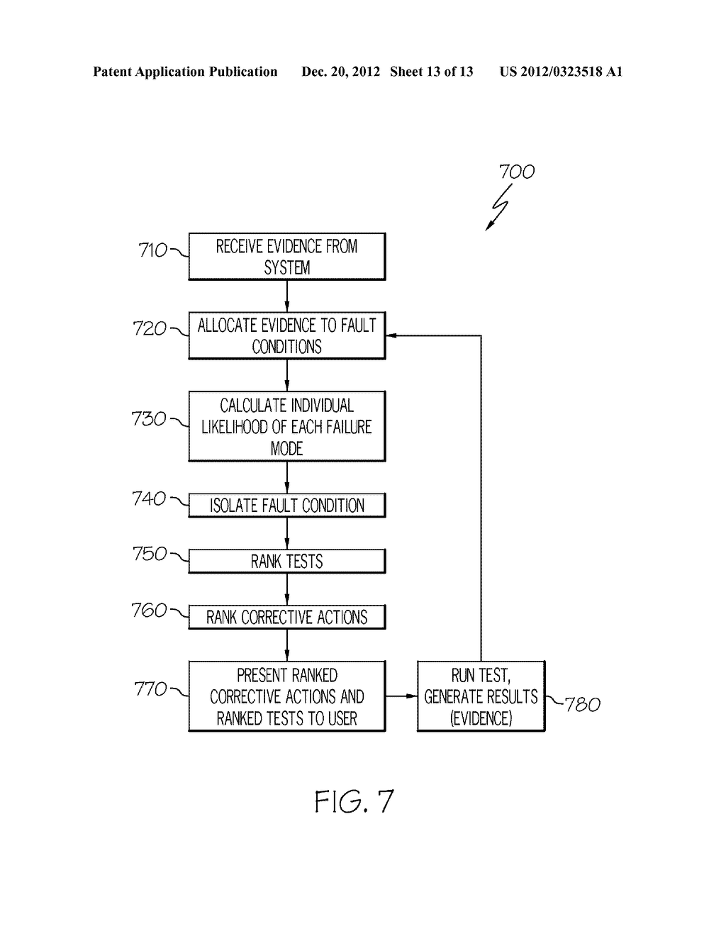 METHODS SYSTEMS AND APPARATUS FOR RANKING TESTS USED TO IDENTIFY FAULTS IN     A SYSTEM - diagram, schematic, and image 14