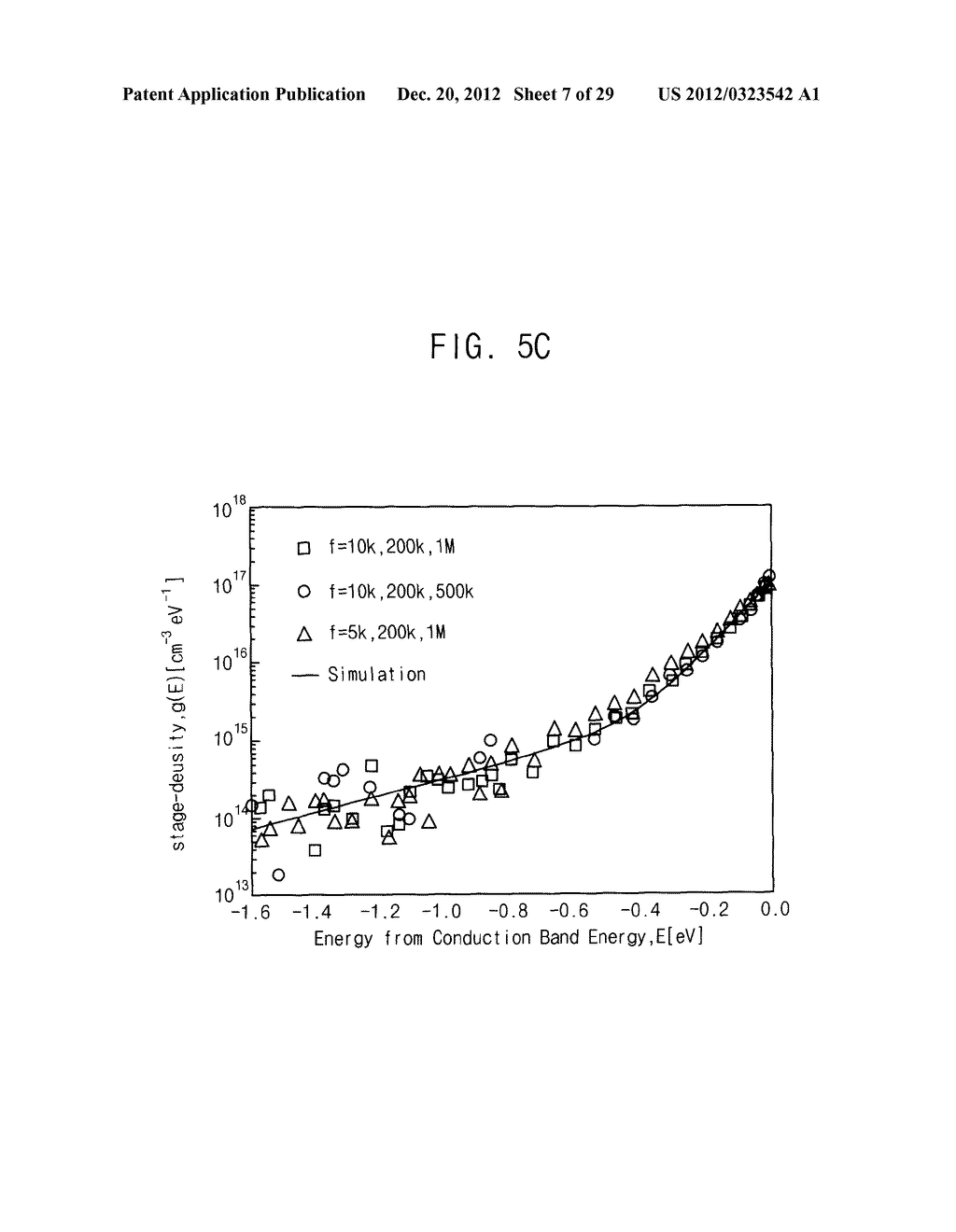 METHOD FOR CALCULATING PARAMETER VALUES OF THIN-FILM TRANSISTOR AND     APPARATUS FOR PERFORMING THE METHOD - diagram, schematic, and image 08