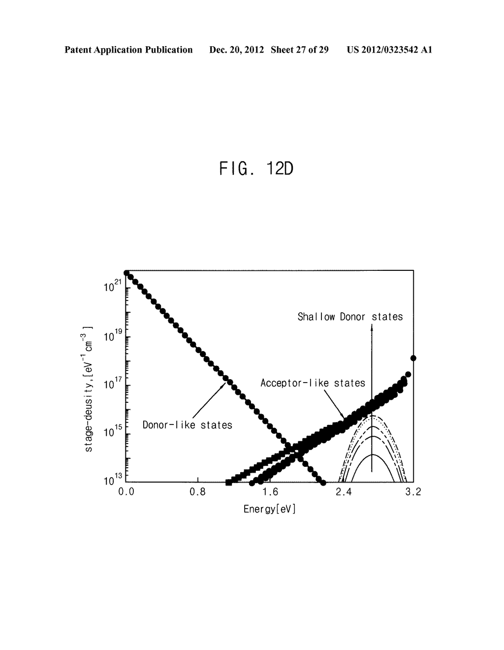 METHOD FOR CALCULATING PARAMETER VALUES OF THIN-FILM TRANSISTOR AND     APPARATUS FOR PERFORMING THE METHOD - diagram, schematic, and image 28