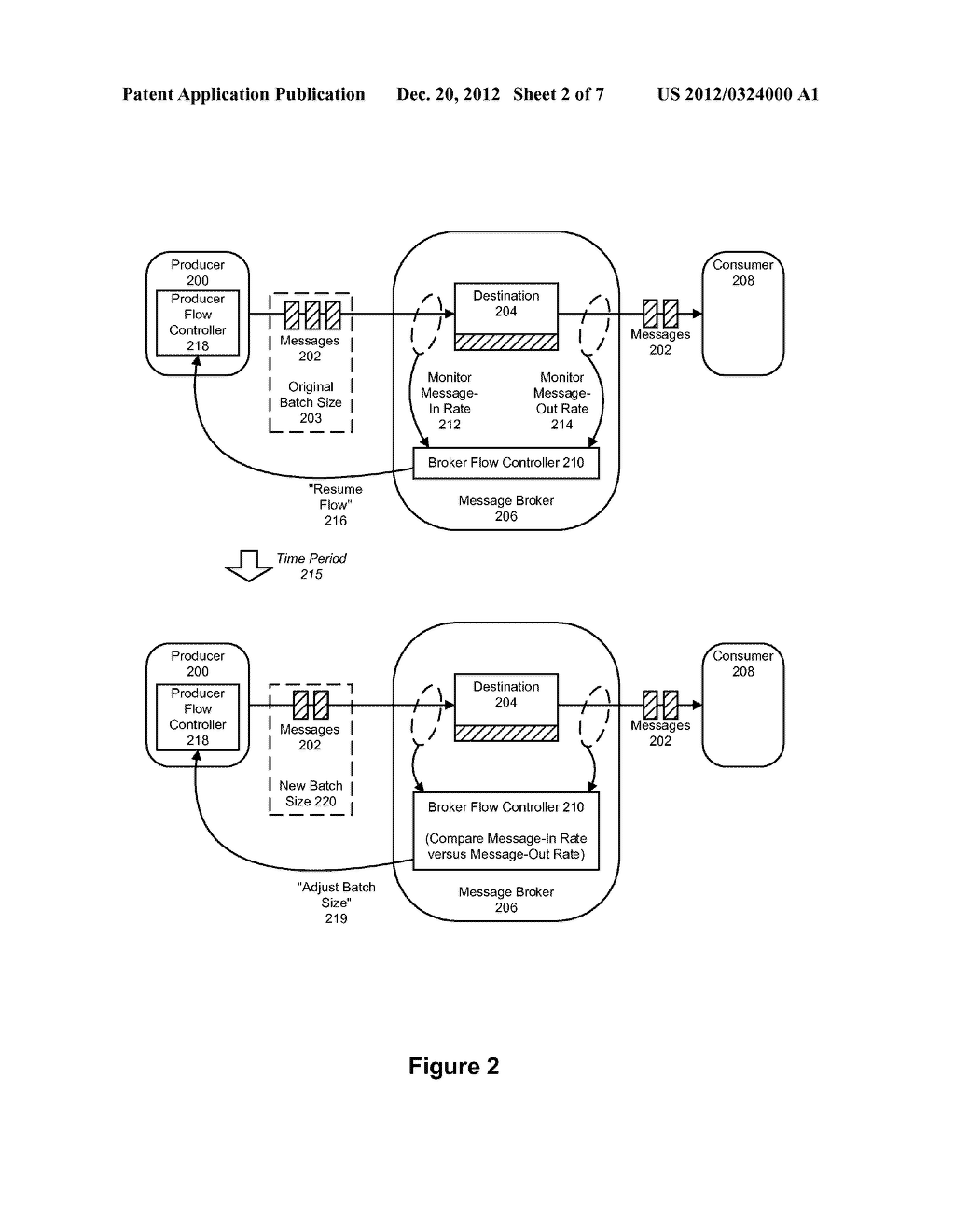 SYSTEM AND METHOD FOR FLOW CONTROL IN A MESSAGING SUBSYSTEM BASED ON     MESSAGE-IN/OUT RATES - diagram, schematic, and image 03