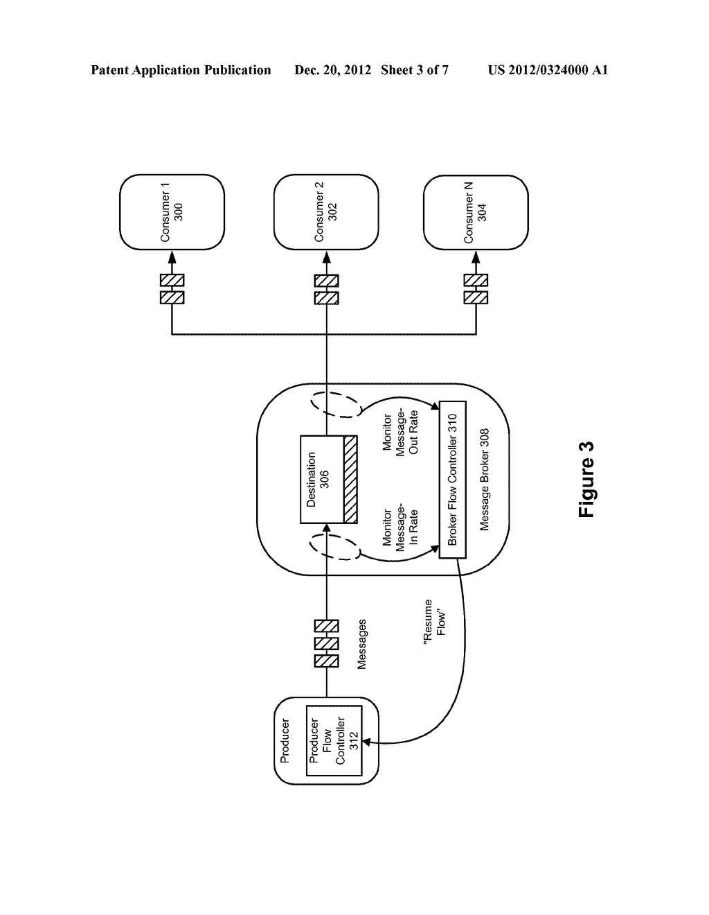 SYSTEM AND METHOD FOR FLOW CONTROL IN A MESSAGING SUBSYSTEM BASED ON     MESSAGE-IN/OUT RATES - diagram, schematic, and image 04