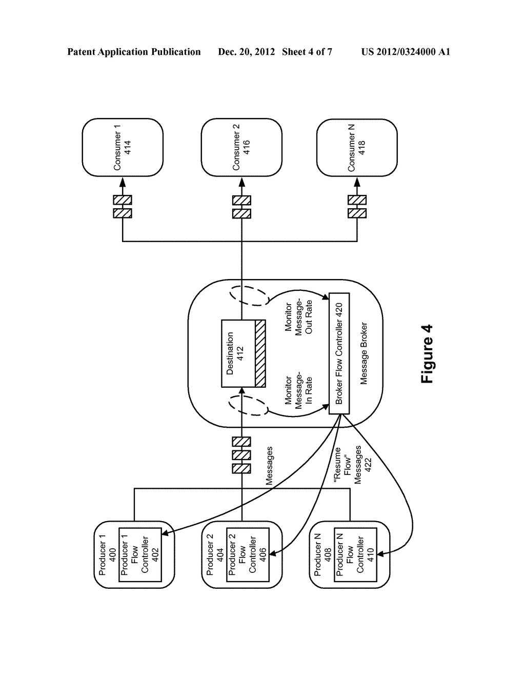 SYSTEM AND METHOD FOR FLOW CONTROL IN A MESSAGING SUBSYSTEM BASED ON     MESSAGE-IN/OUT RATES - diagram, schematic, and image 05