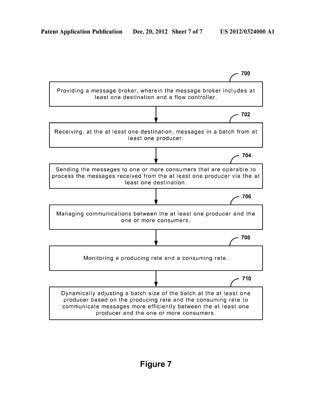 SYSTEM AND METHOD FOR FLOW CONTROL IN A MESSAGING SUBSYSTEM BASED ON     MESSAGE-IN/OUT RATES - diagram, schematic, and image 08