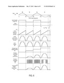 Position Corrected Pulse Width Modulation for Brushless Direct Current     Motors diagram and image
