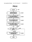 IMAGE CAPTURING TRANSFER APPARATUS THAT SENDS A FLASH ON/OFF PARAMETER     INSTRUCTION FOR A FLASH UNIT CONNECTED TO THE IMAGE CAPTURING APPARATUS diagram and image