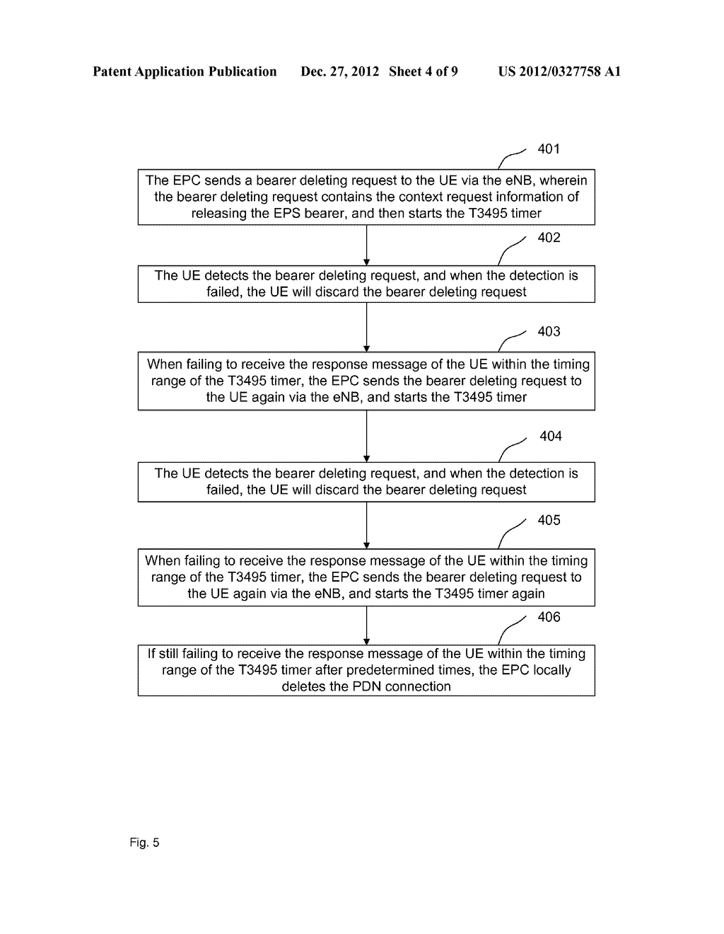 Method, system and device for processing release failure of packet data     network - diagram, schematic, and image 05