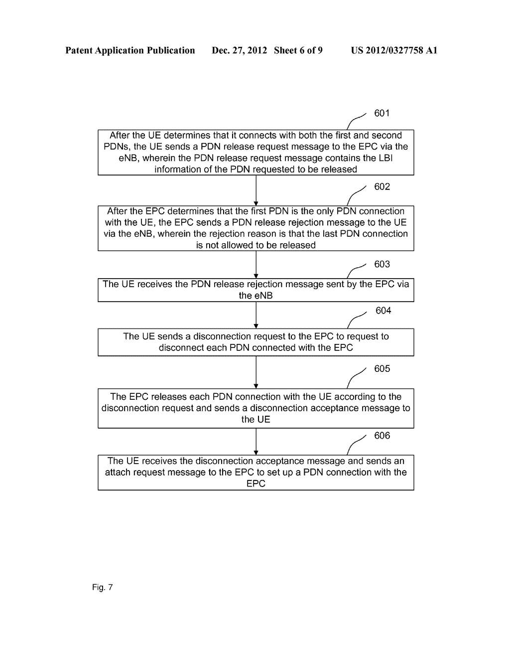 Method, system and device for processing release failure of packet data     network - diagram, schematic, and image 07