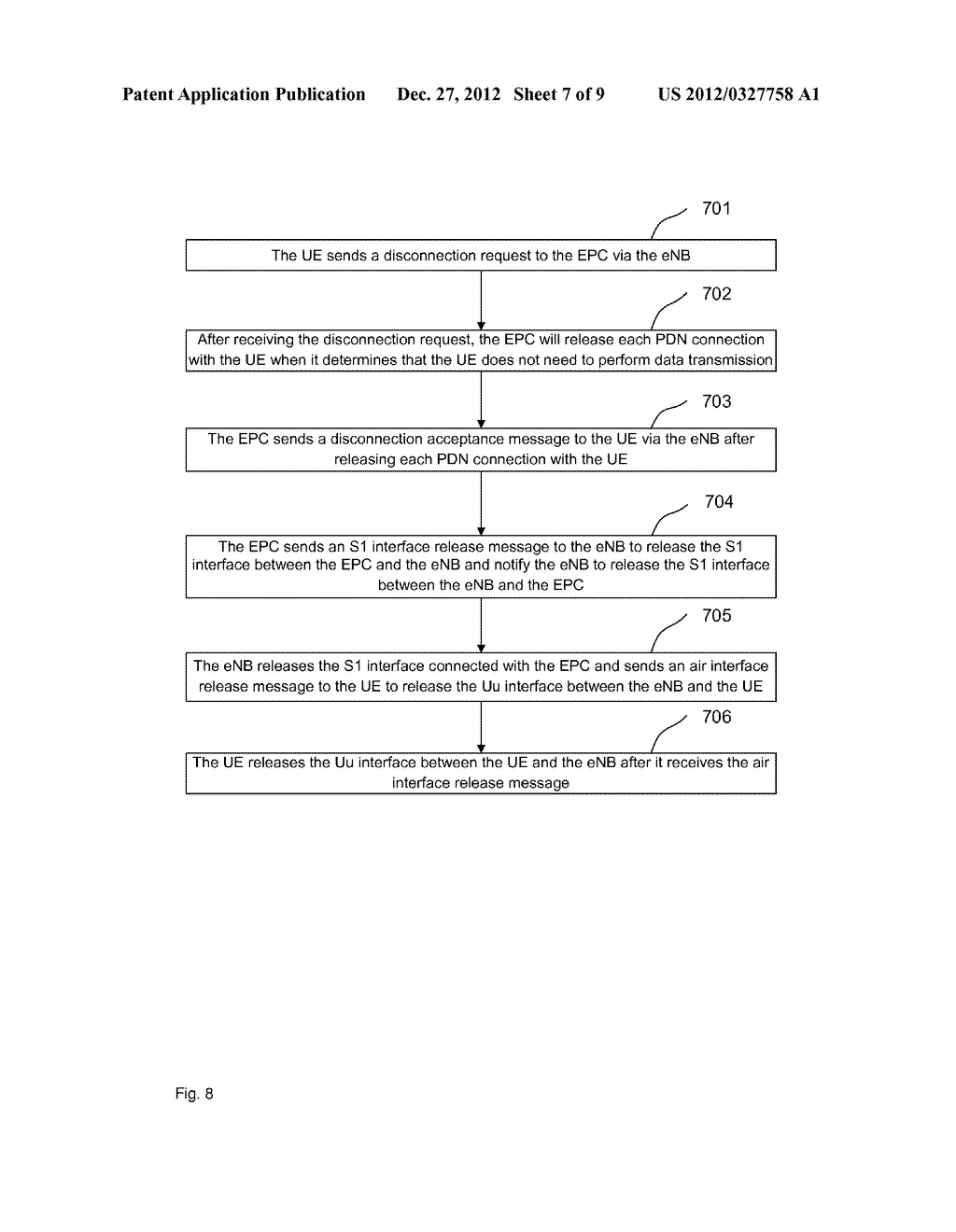 Method, system and device for processing release failure of packet data     network - diagram, schematic, and image 08