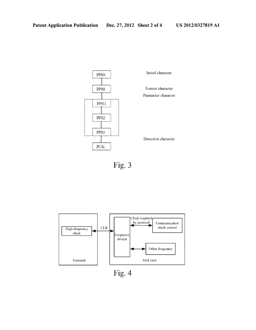 Implementation method and system, main control device and smart card for     information transmission - diagram, schematic, and image 03