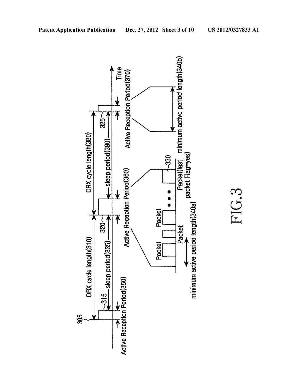 METHOD AND APPARATUS FOR DISCONTINUOUS RECEPTION OF CONNECTED TERMINAL IN     A MOBILE COMMUNICATION SYSTEM - diagram, schematic, and image 04