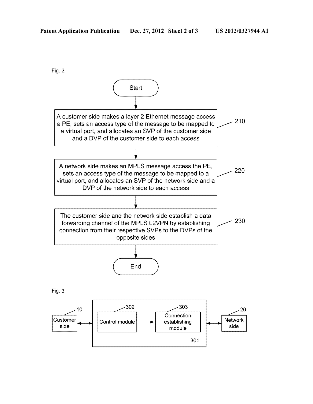 Access Method and Apparatus for Multi-Protocol Label Switching Layer 2     Virtual Private Network - diagram, schematic, and image 03