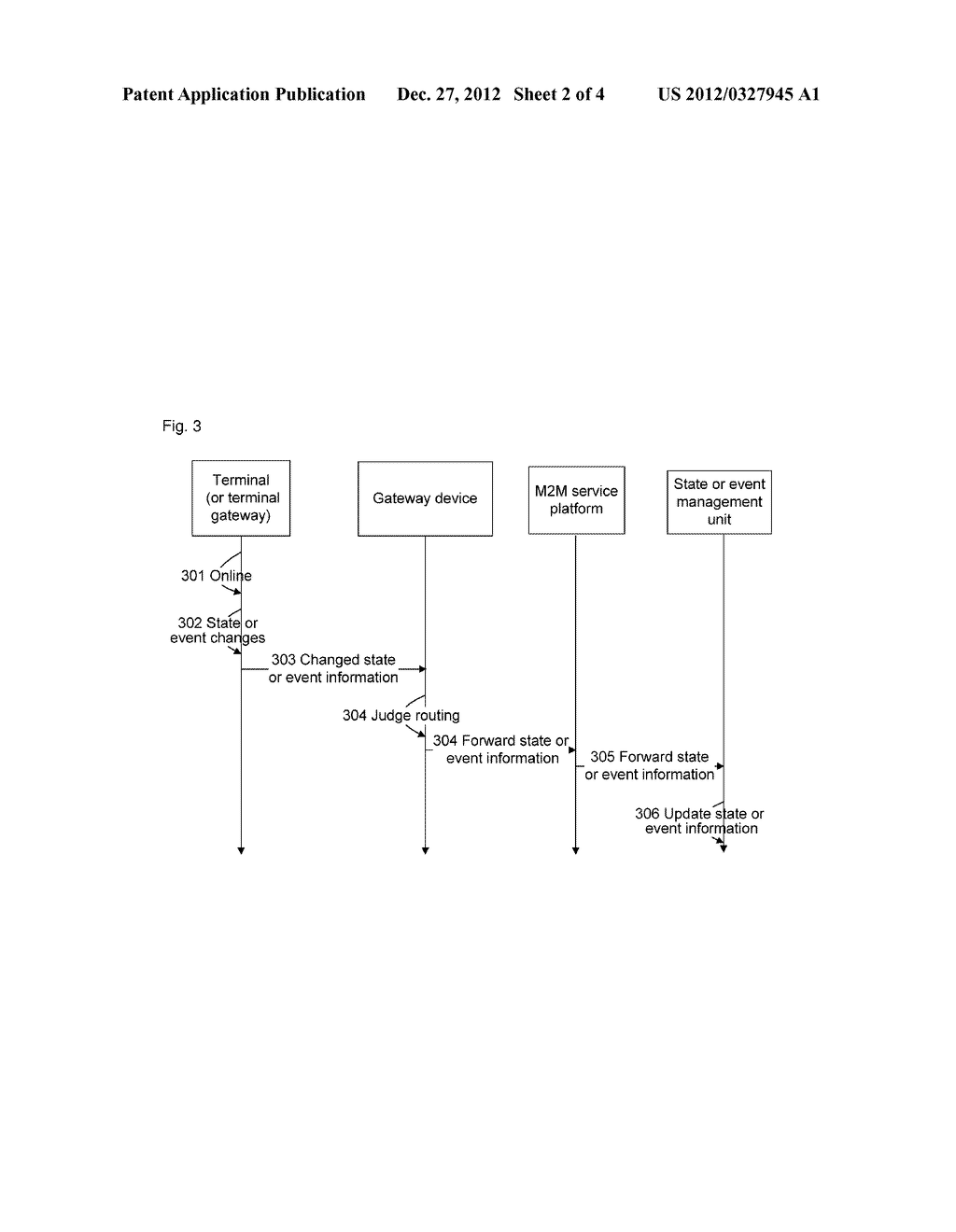 Method and system for managing terminal states or terminal events in     machine-to-machine or machine-to-man or man-to-machine (M2M) service - diagram, schematic, and image 03