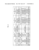 IMAGE DECODING METHOD, IMAGE CODING METHOD, IMAGE DECODING APPARATUS,     IMAGE CODING APPARATUS, AND IMAGE CODING AND DECODING APPARATUS diagram and image