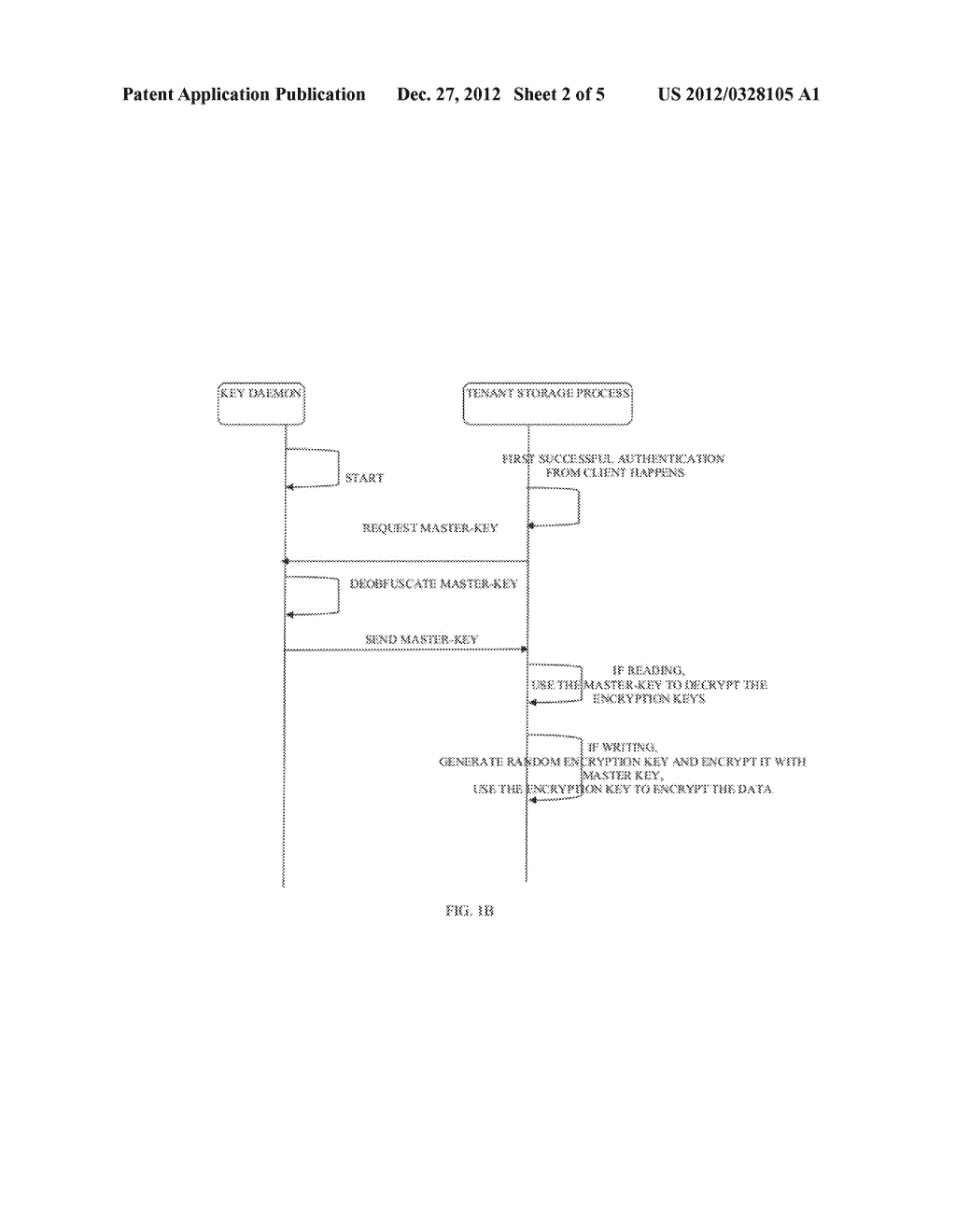 TECHNIQUES FOR ACHIEVING TENANT DATA CONFIDENTIALITY FROM CLOUD SERVICE     PROVIDER ADMINISTRATORS - diagram, schematic, and image 03