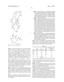 Fibrin-Binding Peptides and Conjugates Thereof diagram and image