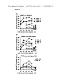ANTI-FLT3 ANTIBODIES AND METHODS OF USING THE SAME diagram and image
