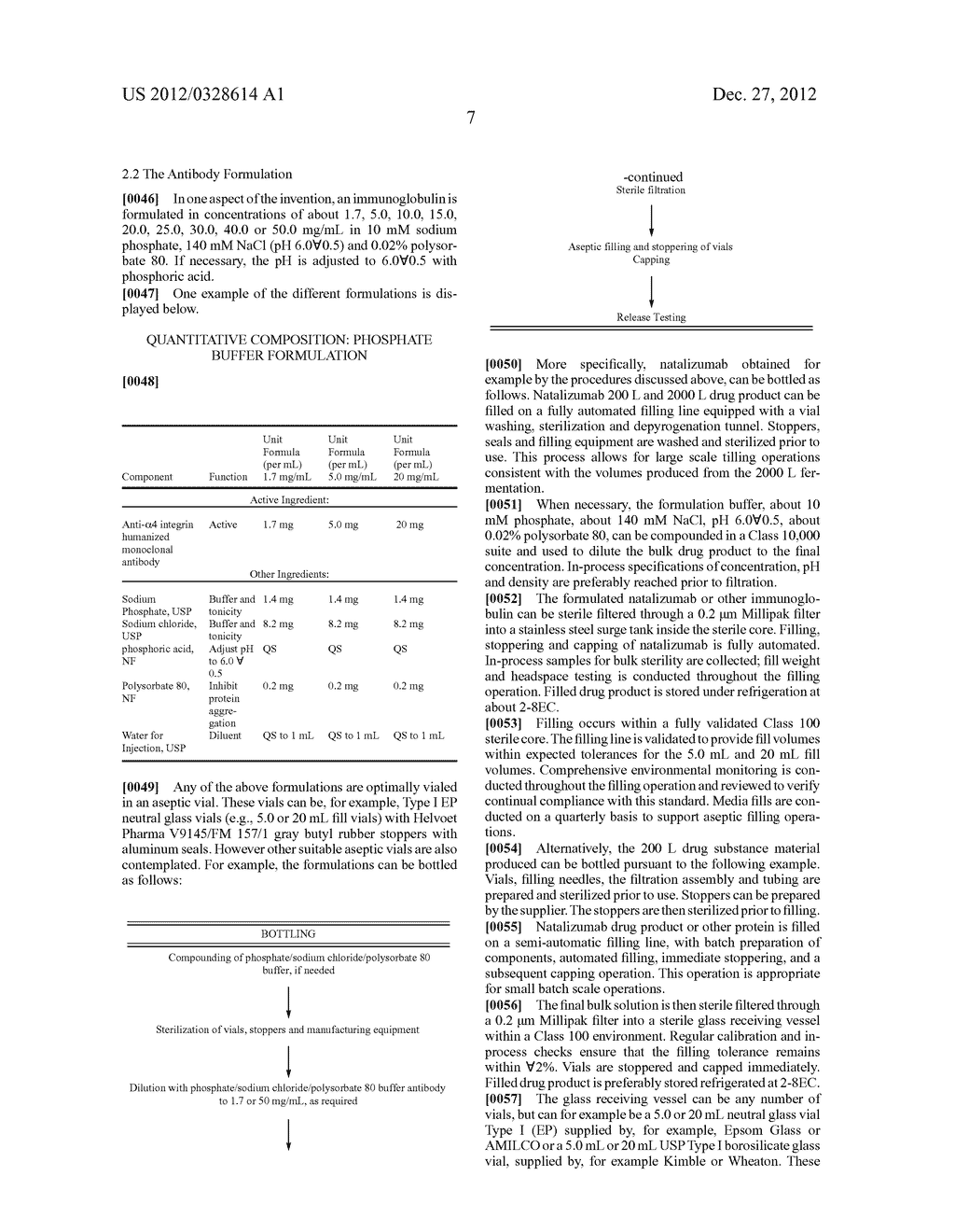Immunoglobulin Formulation and Method of Preparation Thereof - diagram, schematic, and image 08