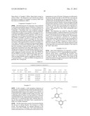 SOLID PHARMACEUTICAL DISPERSIONS WITH ENHANCED BIOAVAILABILITY diagram and image
