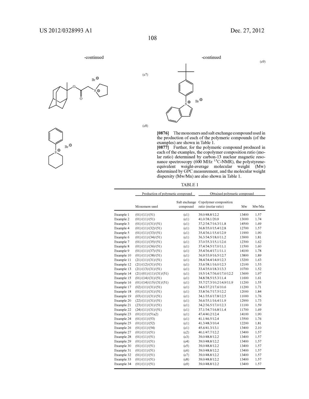 METHOD OF PRODUCING POLYMERIC COMPOUND, RESIST COMPOSITION, AND METHOD OF     FORMING RESIST PATTERN - diagram, schematic, and image 109
