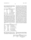 Microorganisms for Producing 1,3-Butanediol and Methods Related Thereto diagram and image
