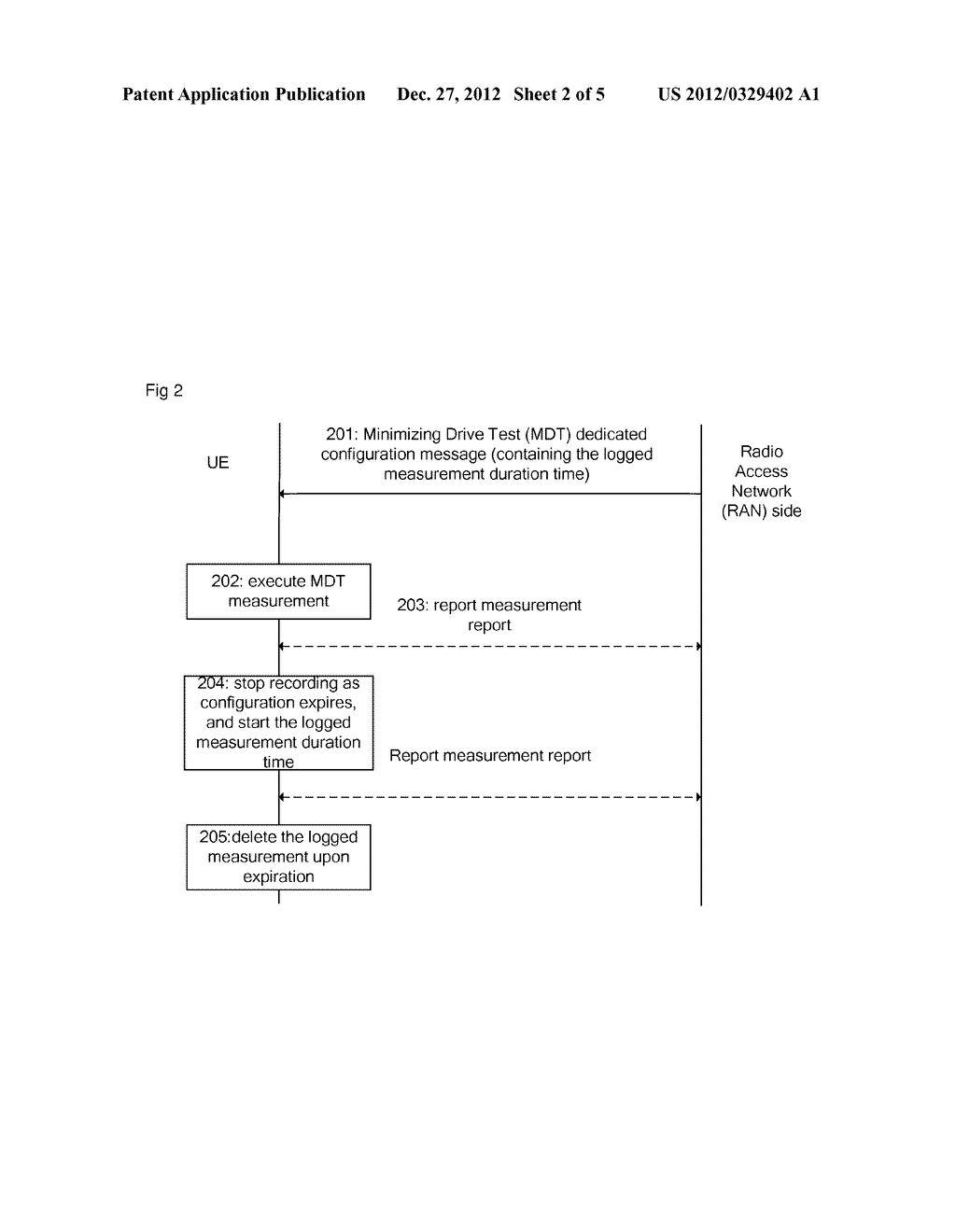 Method for controlling drive test logged measurement, drive test system     and user equipment - diagram, schematic, and image 03