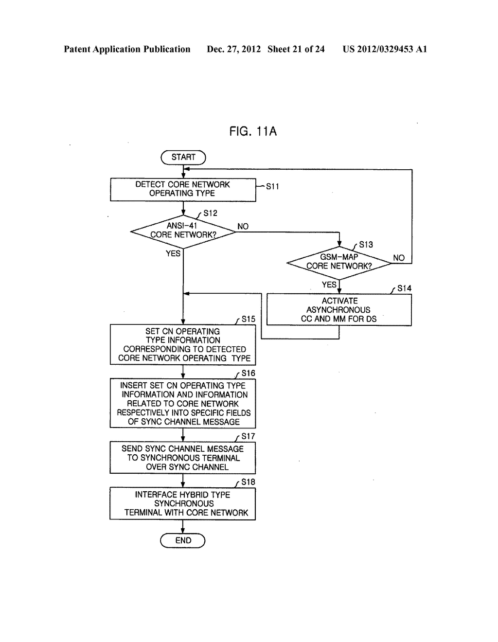 METHOD AND APPARATUS FOR INTERFACING AMONG MOBILE TERMINAL, BASE STATION     AND CORE NETWORK IN MOBILE TELECOMMUNICATIONS SYSTEM - diagram, schematic, and image 22