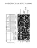Biomarkers for Determining an Allograft Tolerant Phenotype diagram and image