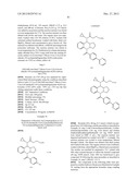 CYCLOALKYL-FUSED TETRAHYDROQUINOLINES AS CRTH2 RECEPTOR MODULATORS diagram and image
