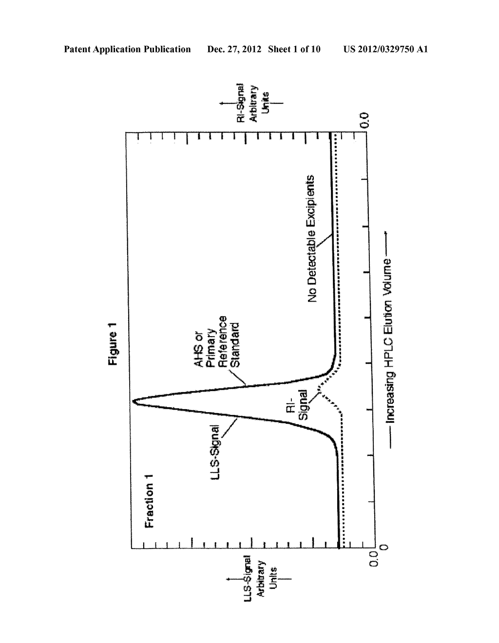 METHOD FOR PRODUCING PURIFIED HEMATINIC IRON-SACCHARIDIC COMPLEX AND     PRODUCT PRODUCED - diagram, schematic, and image 02