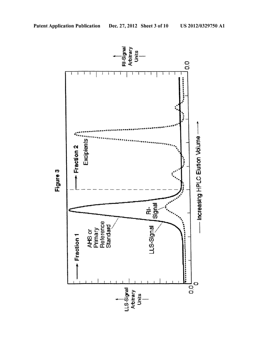 METHOD FOR PRODUCING PURIFIED HEMATINIC IRON-SACCHARIDIC COMPLEX AND     PRODUCT PRODUCED - diagram, schematic, and image 04