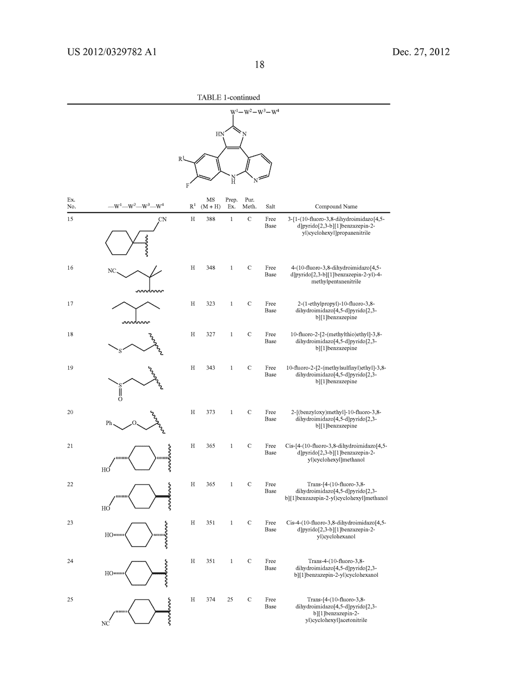 AZEPINE INHIBITORS OF JANUS KINASES - diagram, schematic, and image 19