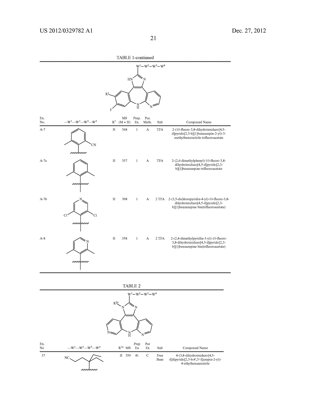 AZEPINE INHIBITORS OF JANUS KINASES - diagram, schematic, and image 22