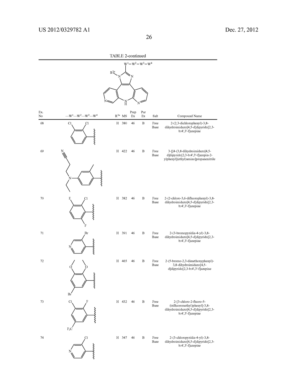 AZEPINE INHIBITORS OF JANUS KINASES - diagram, schematic, and image 27
