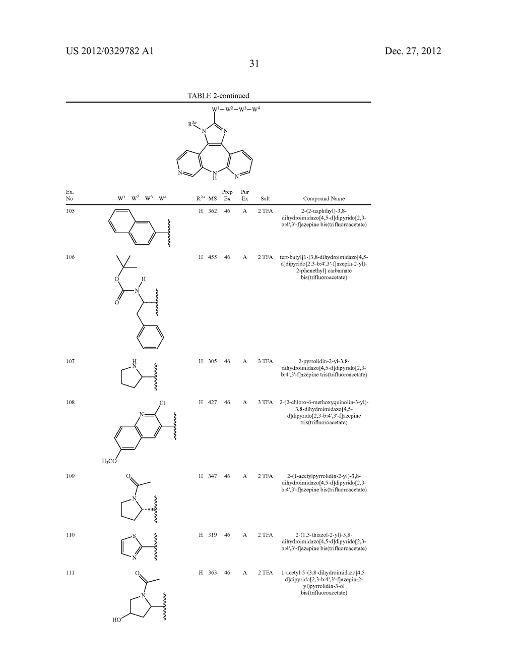 AZEPINE INHIBITORS OF JANUS KINASES - diagram, schematic, and image 32