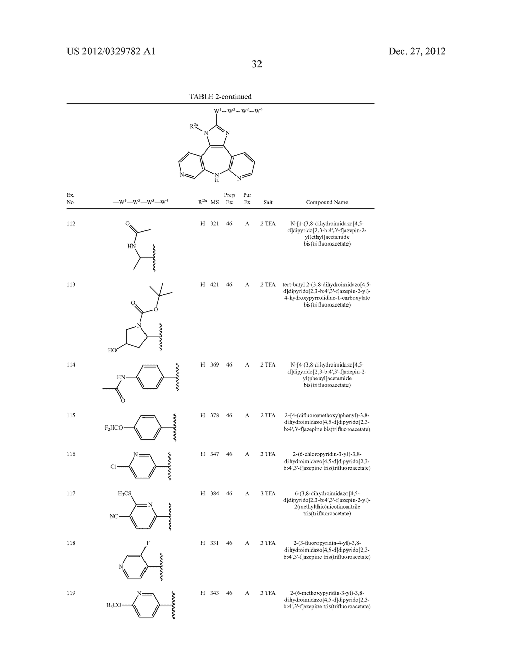 AZEPINE INHIBITORS OF JANUS KINASES - diagram, schematic, and image 33