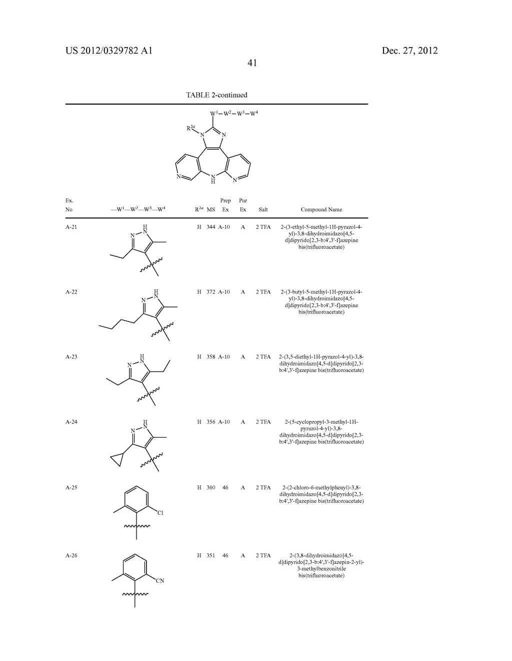 AZEPINE INHIBITORS OF JANUS KINASES - diagram, schematic, and image 42