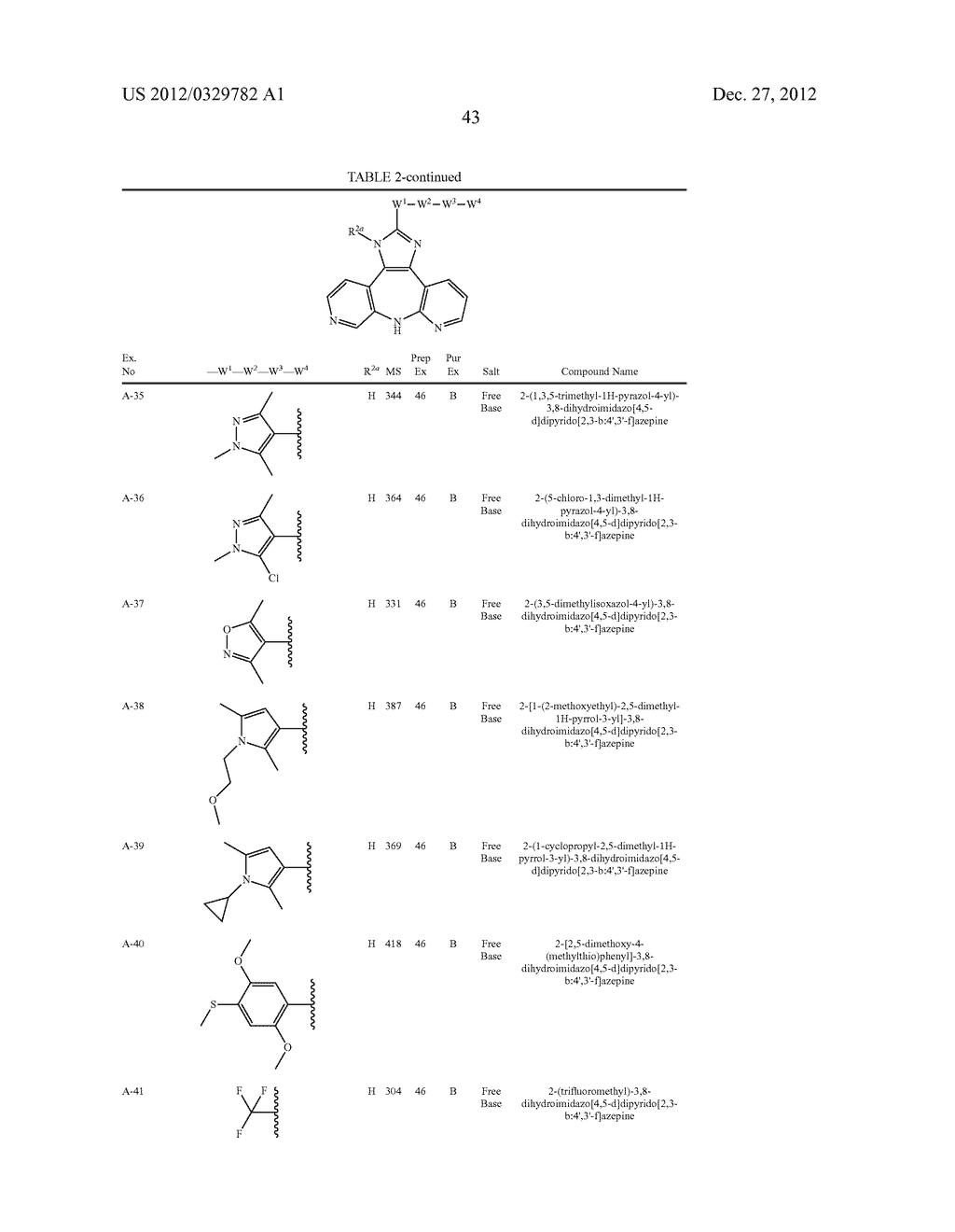AZEPINE INHIBITORS OF JANUS KINASES - diagram, schematic, and image 44