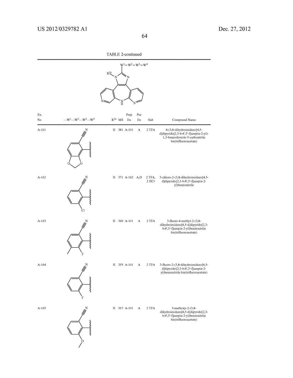 AZEPINE INHIBITORS OF JANUS KINASES - diagram, schematic, and image 65