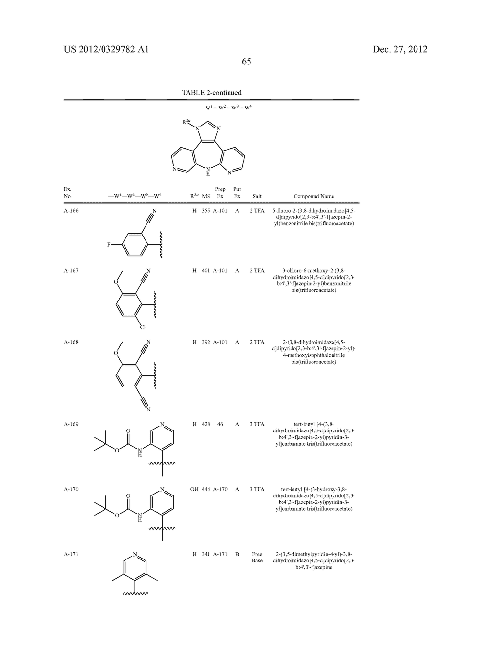 AZEPINE INHIBITORS OF JANUS KINASES - diagram, schematic, and image 66