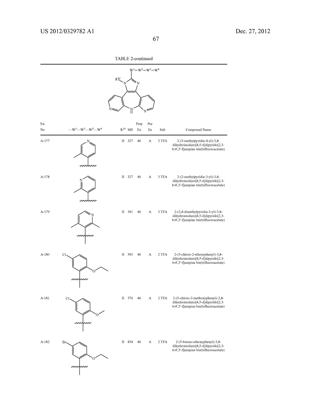 AZEPINE INHIBITORS OF JANUS KINASES - diagram, schematic, and image 68
