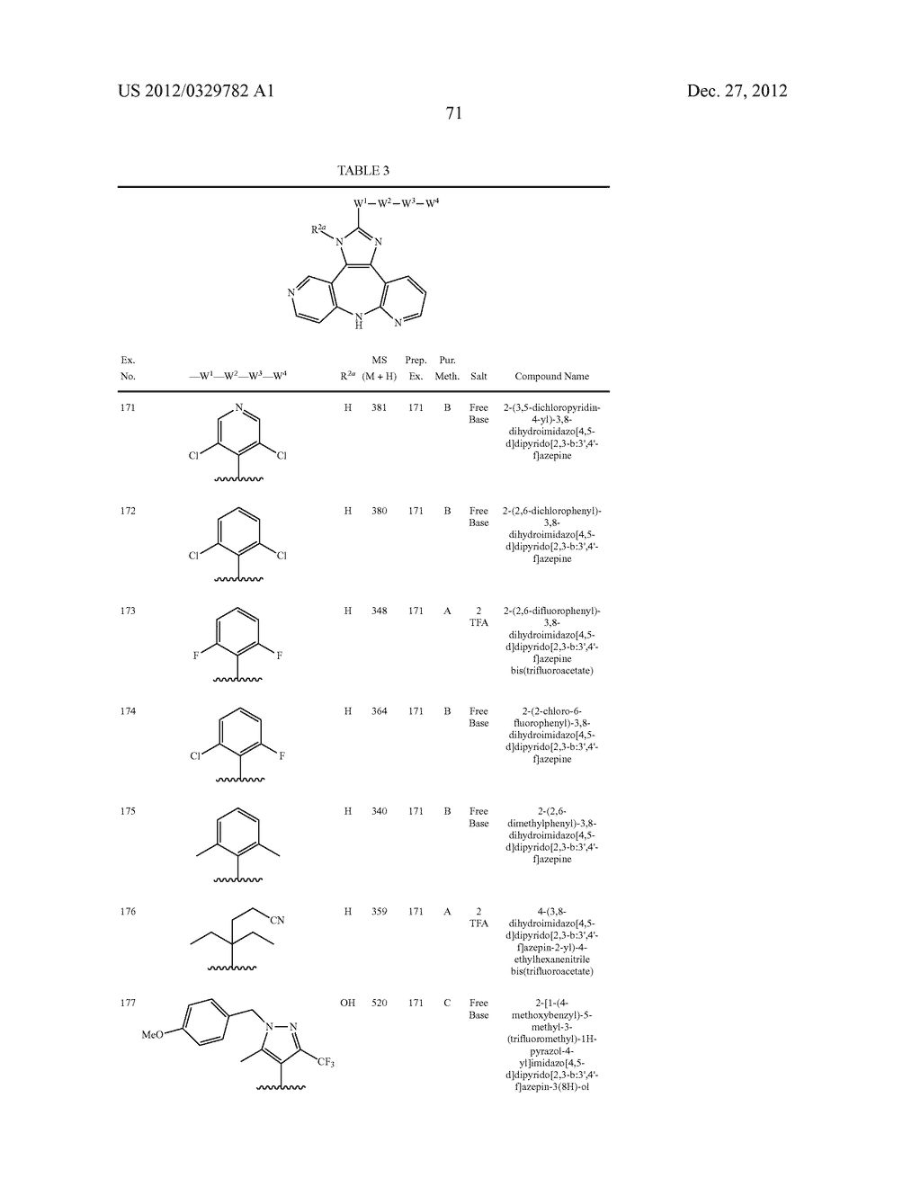 AZEPINE INHIBITORS OF JANUS KINASES - diagram, schematic, and image 72