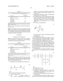 POLYSILOXANE BLOCK COPOLYMERS AND THE USE THEREOF IN COSMETIC FORMULATIONS diagram and image
