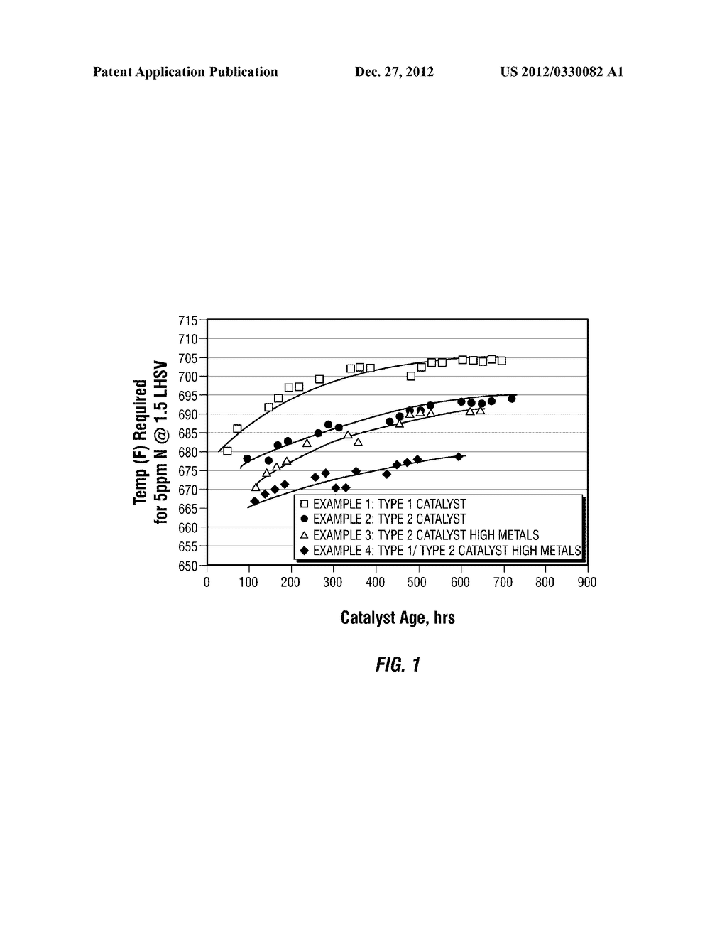 HYDROPROCESSING CATALYST AND METHODS OF MAKING AND USING SUCH A CATALYST - diagram, schematic, and image 02