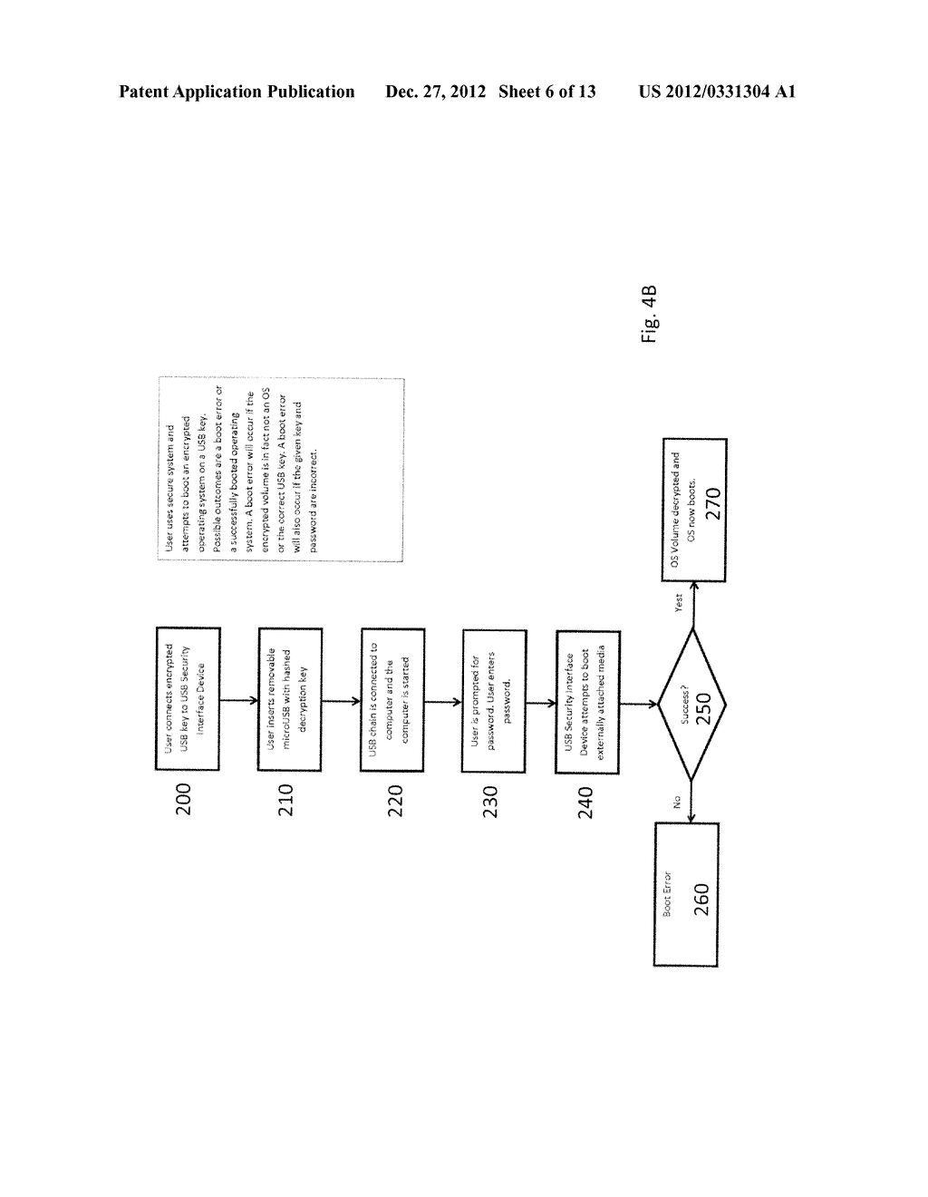 KEY BASED SECURE OPERATING SYSTEM WITH SECURE DONGLE AND METHOD, AND     CRYPTOGRAPHIC METHOD - diagram, schematic, and image 07