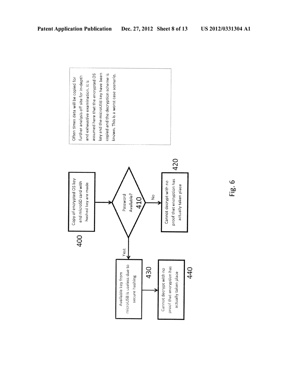 KEY BASED SECURE OPERATING SYSTEM WITH SECURE DONGLE AND METHOD, AND     CRYPTOGRAPHIC METHOD - diagram, schematic, and image 09