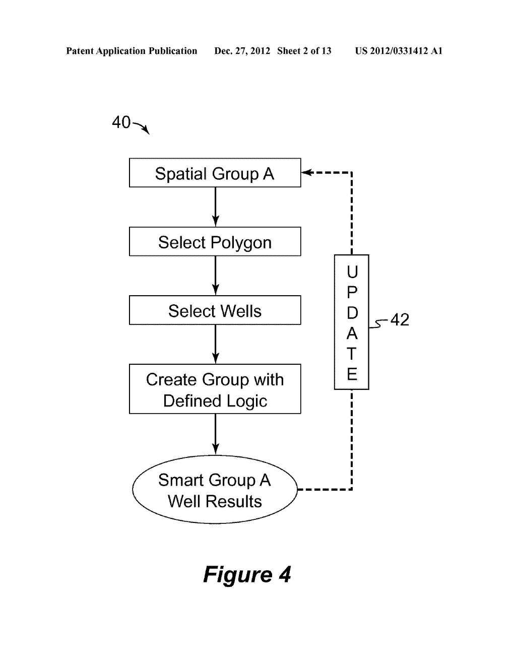Dynamic Grouping of Domain Objects Via Smart Groups - diagram, schematic, and image 03