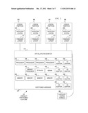 Secure Recursive Virtualization diagram and image