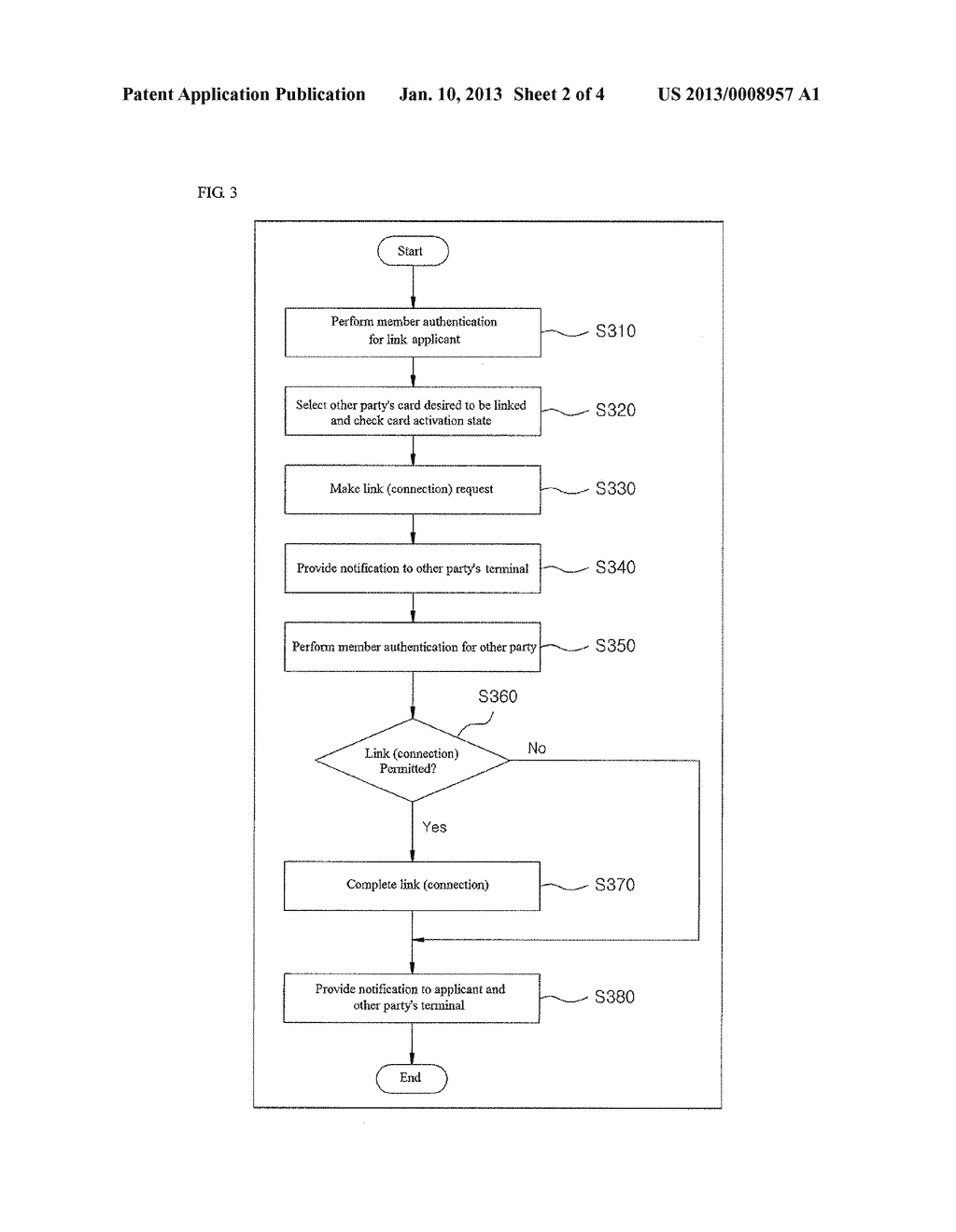 CARD BENEFIT PROVIDING METHOD AND CARD BENEFIT PROVIDING SERVER - diagram, schematic, and image 03